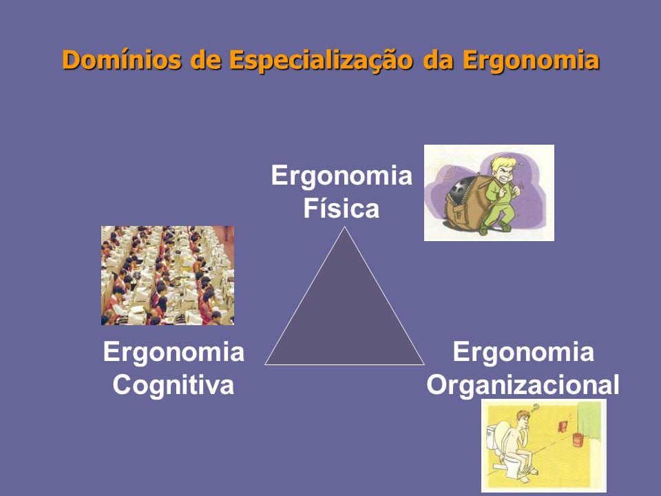 Ergonomia Física Ergonomia Cognitiva Ergonomia Organizacional Domínios de Especialização da Ergonomia