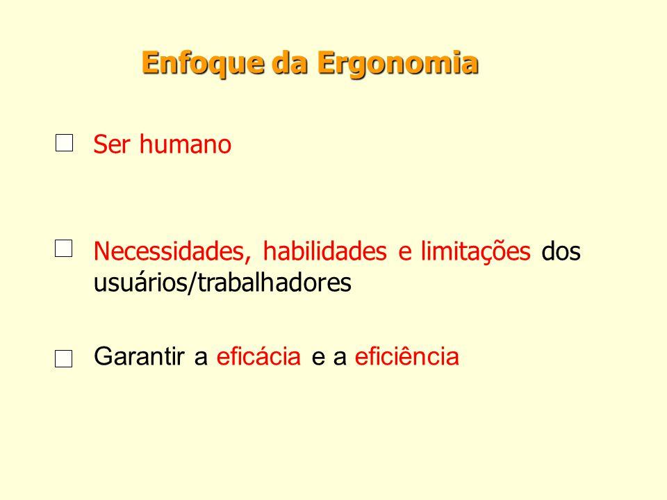 Enfoque da Ergonomia Ser humano Necessidades, habilidades e limitações dos usuários/trabalhadores Garantir a eficácia e a eficiência