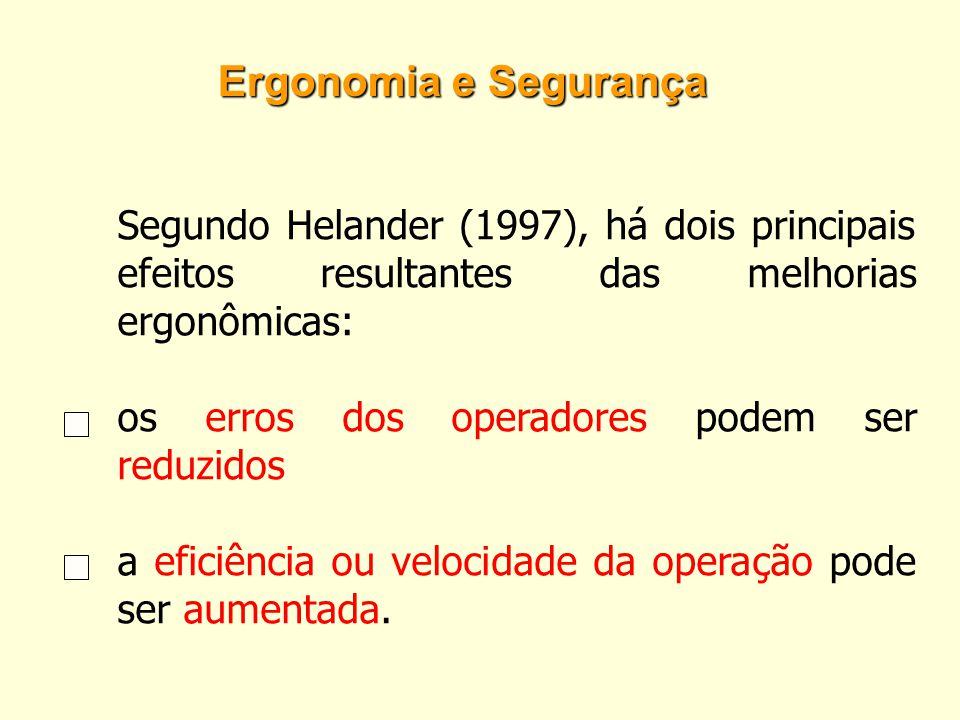 Segundo Helander (1997), há dois principais efeitos resultantes das melhorias ergonômicas: os erros dos operadores podem ser reduzidos a eficiência ou