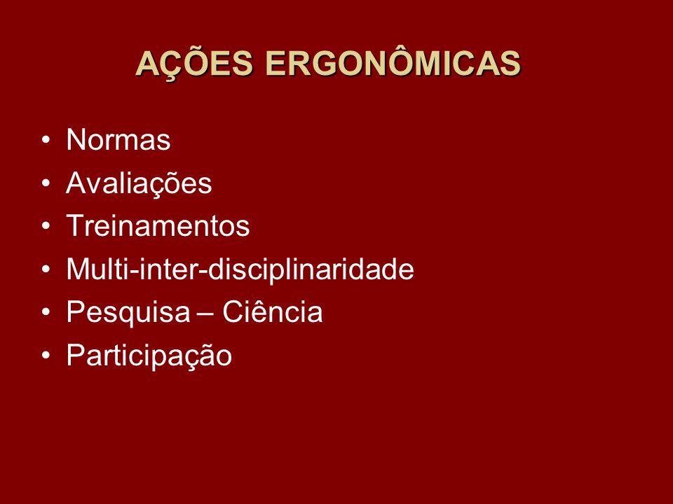 AÇÕES ERGONÔMICAS •Normas •Avaliações •Treinamentos •Multi-inter-disciplinaridade •Pesquisa – Ciência •Participação