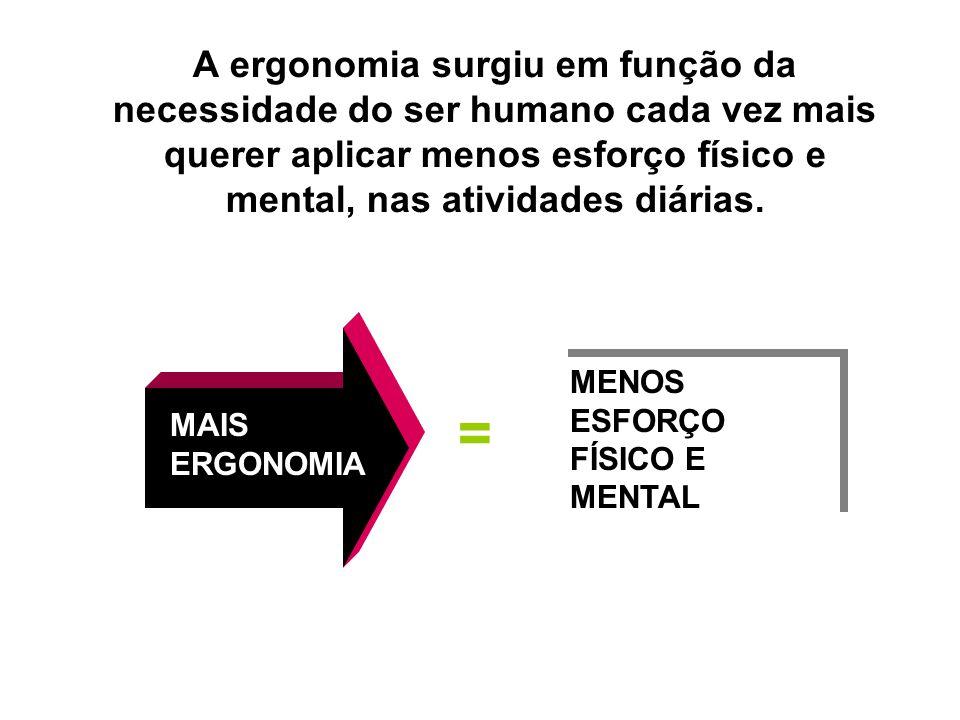 A ergonomia surgiu em função da necessidade do ser humano cada vez mais querer aplicar menos esforço físico e mental, nas atividades diárias. MAIS ERG