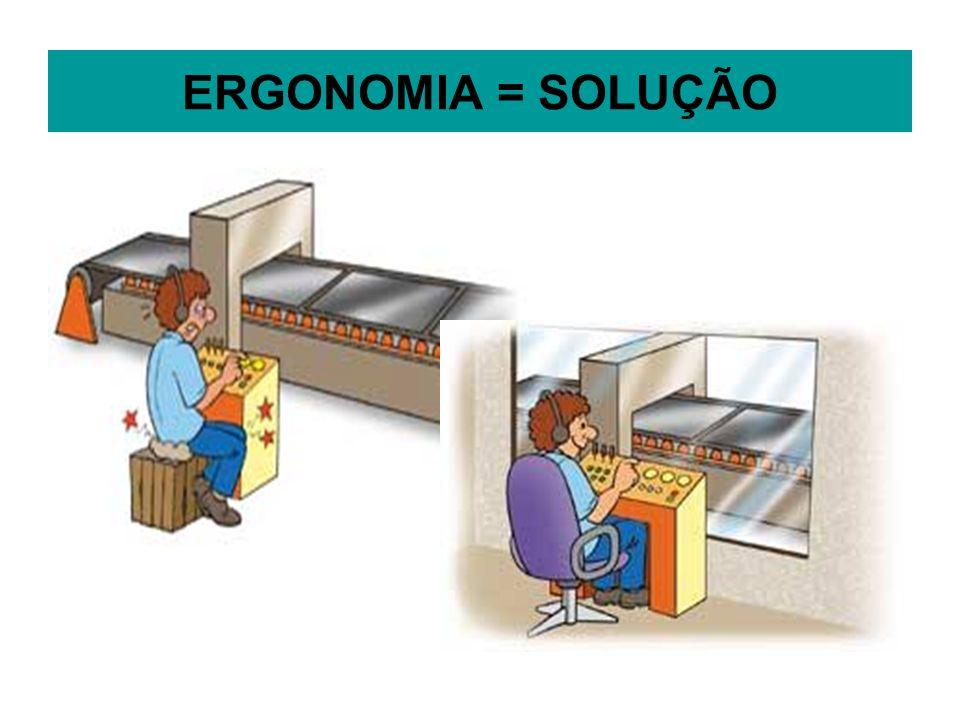 ERGONOMIA = SOLUÇÃO