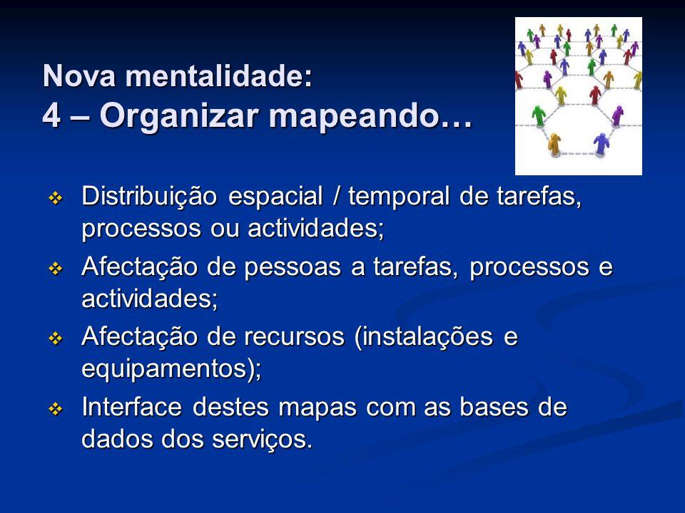 Nova mentalidade: 4 – Organizar mapeando…  Distribuição espacial / temporal de tarefas, processos ou actividades;  Afectação de pessoas a tarefas, processos e actividades;  Afectação de recursos (instalações e equipamentos);  Interface destes mapas com as bases de dados dos serviços.