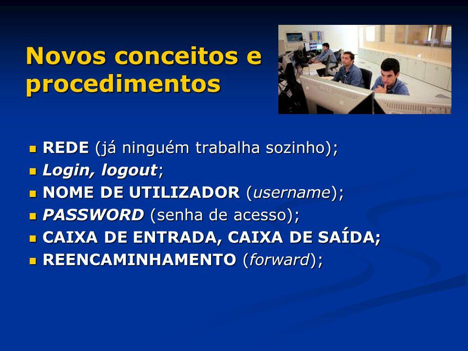 Novos conceitos e procedimentos  REDE (já ninguém trabalha sozinho);  Login, logout;  NOME DE UTILIZADOR (username);  PASSWORD (senha de acesso);  CAIXA DE ENTRADA, CAIXA DE SAÍDA;  REENCAMINHAMENTO (forward);
