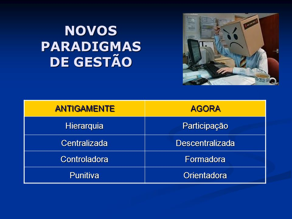 NOVOS PARADIGMAS DE GESTÃO ANTIGAMENTEAGORAHierarquiaParticipação CentralizadaDescentralizada ControladoraFormadora PunitivaOrientadora