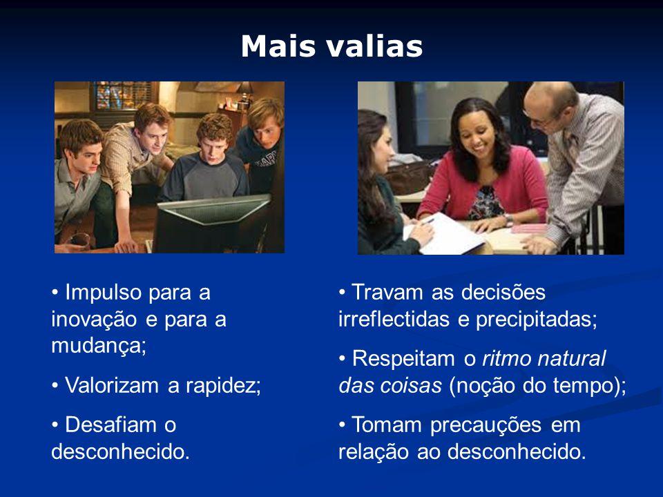 Mais valias • • Impulso para a inovação e para a mudança; • • Valorizam a rapidez; • • Desafiam o desconhecido.