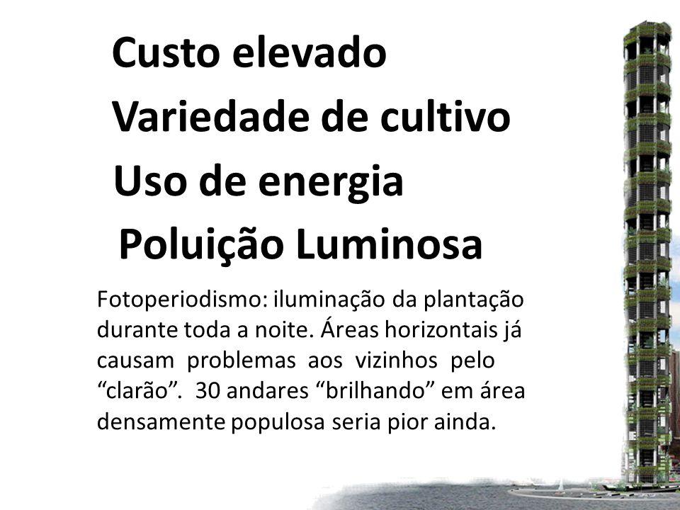 Poluição Luminosa Fotoperiodismo: iluminação da plantação durante toda a noite.