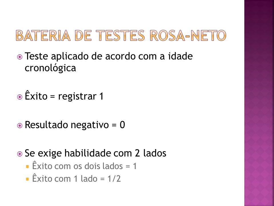  Teste aplicado de acordo com a idade cronológica  Êxito = registrar 1  Resultado negativo = 0  Se exige habilidade com 2 lados  Êxito com os doi