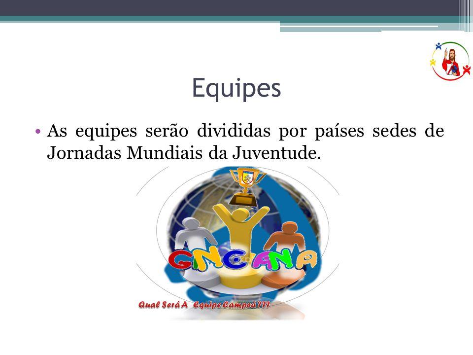 Equipes •As equipes serão divididas por países sedes de Jornadas Mundiais da Juventude.