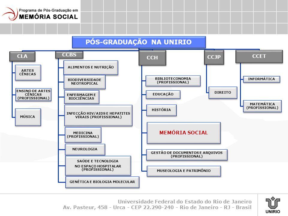 Universidade Federal do Estado do Rio de Janeiro Av. Pasteur, 458 - Urca - CEP 22.290-240 - Rio de Janeiro - RJ - Brasil PÓS-GRADUAÇÃO NA UNIRIO CLA A