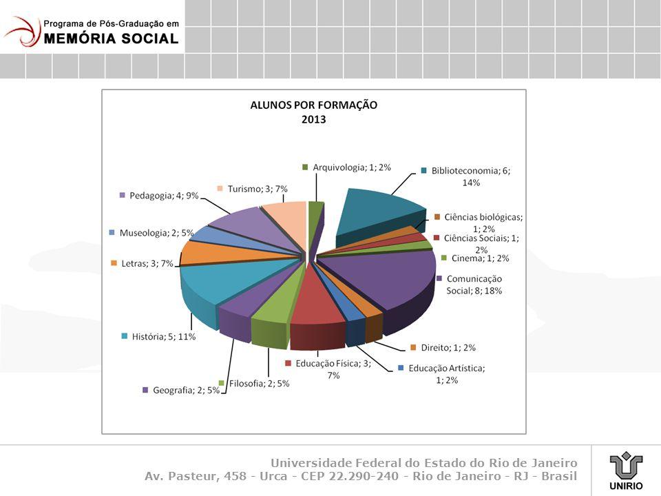 Universidade Federal do Estado do Rio de Janeiro Av. Pasteur, 458 - Urca - CEP 22.290-240 - Rio de Janeiro - RJ - Brasil