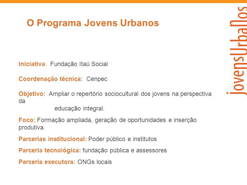 Iniciativa: Fundação Itaú Social Coordenação técnica: Cenpec Objetivo: Ampliar o repertório sociocultural dos jovens na perspectiva da educação integr
