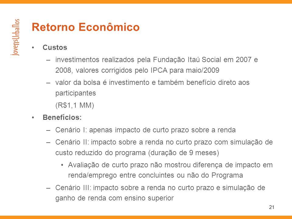 •Custos –investimentos realizados pela Fundação Itaú Social em 2007 e 2008, valores corrigidos pelo IPCA para maio/2009 –valor da bolsa é investimento