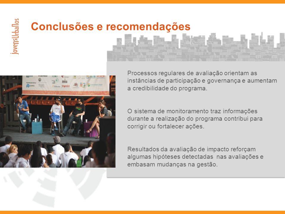 Conclusões e recomendações Processos regulares de avaliação orientam as instâncias de participação e governança e aumentam a credibilidade do programa