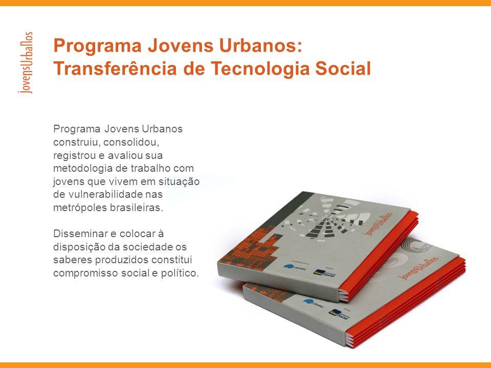 Programa Jovens Urbanos: Transferência de Tecnologia Social Programa Jovens Urbanos construiu, consolidou, registrou e avaliou sua metodologia de trab