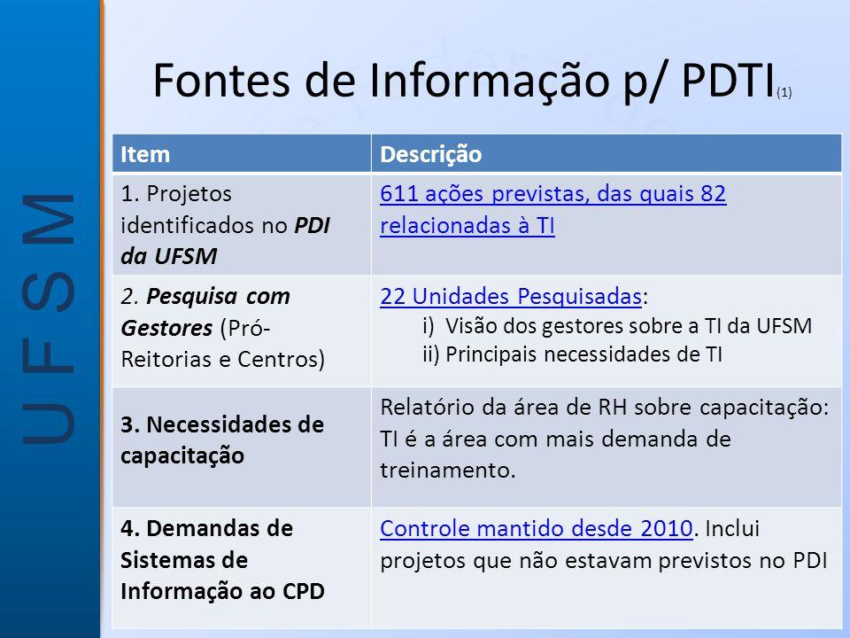 U F S M Fontes de Informação p/ PDTI (1) ItemDescrição 1.