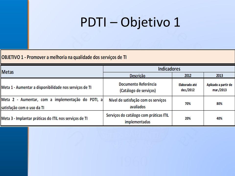 U F S M PDTI – Objetivo 1