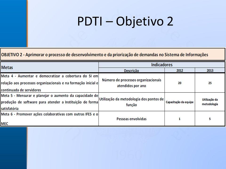 U F S M PDTI – Objetivo 2
