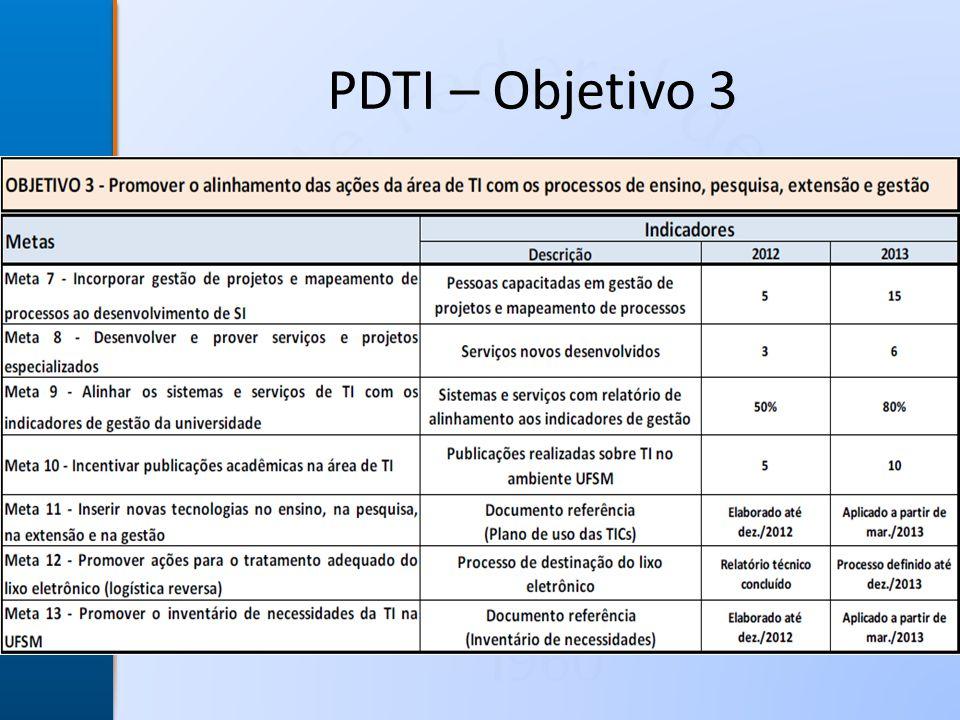 U F S M PDTI – Objetivo 3