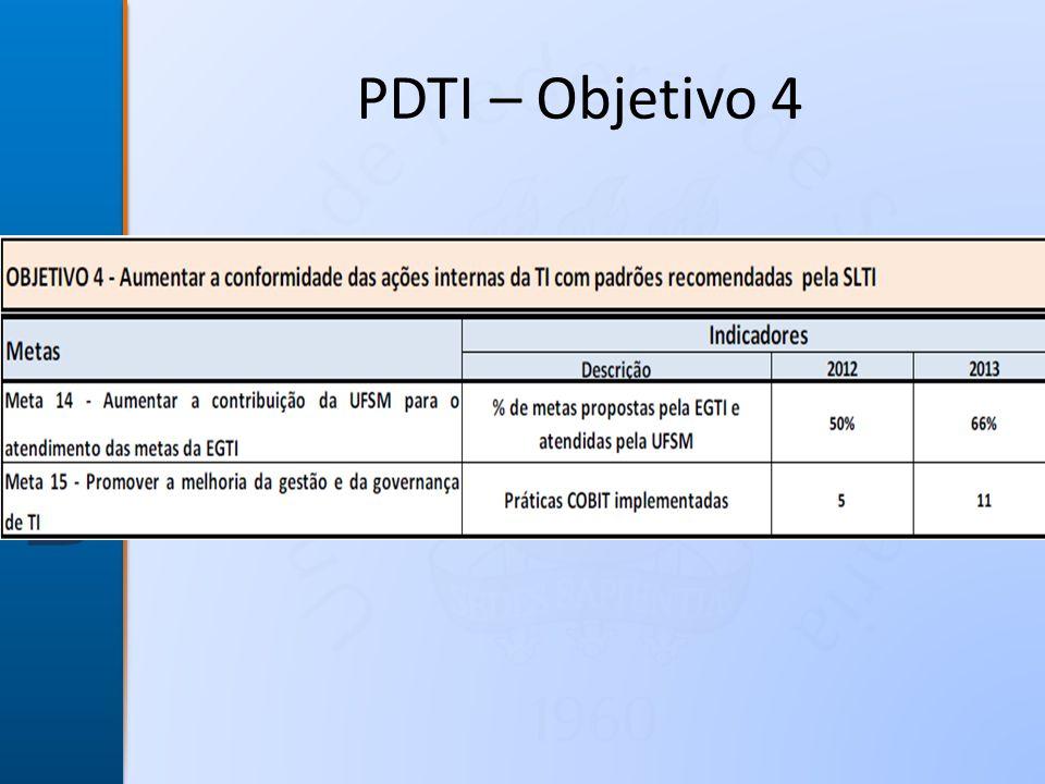 U F S M PDTI – Objetivo 4