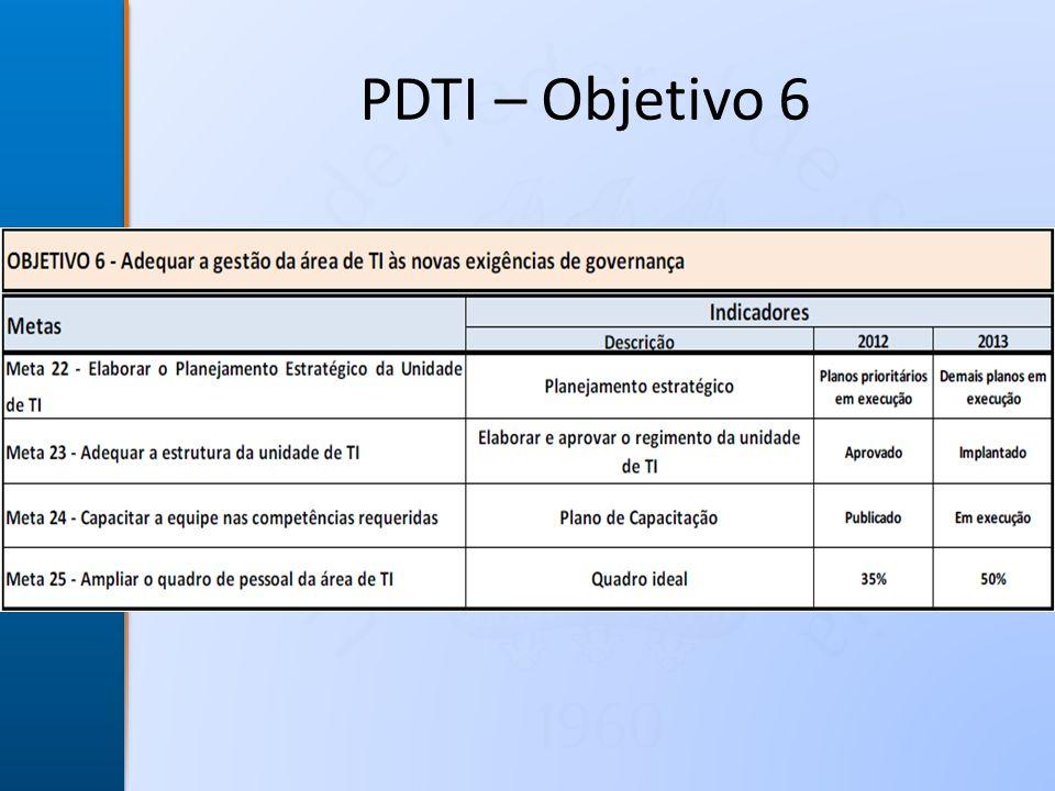 U F S M PDTI – Objetivo 6
