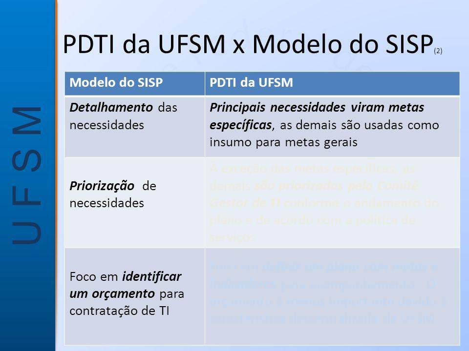 U F S M PDTI da UFSM x Modelo do SISP (2) Modelo do SISPPDTI da UFSM Detalhamento das necessidades Principais necessidades viram metas específicas, as demais são usadas como insumo para metas gerais Priorização de necessidades À exceção das metas específicas, as demais são priorizadas pelo Comitê Gestor de TI conforme o andamento do plano e de acordo com a política de serviços Foco em identificar um orçamento para contratação de TI Foco em definir um plano com metas e indicadores para acompanhamento.