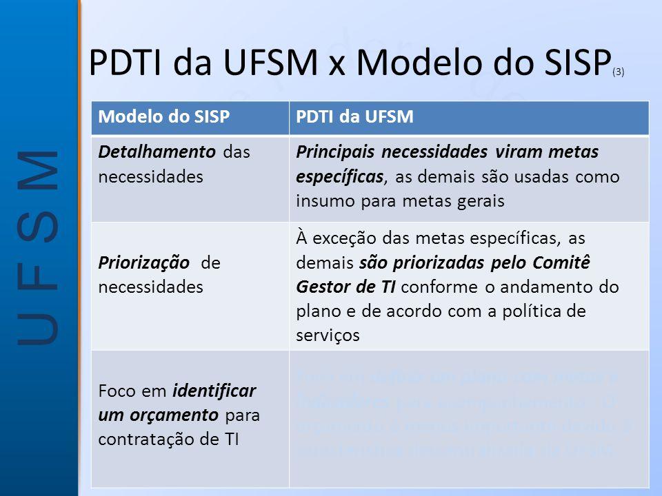 U F S M PDTI da UFSM x Modelo do SISP (3) Modelo do SISPPDTI da UFSM Detalhamento das necessidades Principais necessidades viram metas específicas, as demais são usadas como insumo para metas gerais Priorização de necessidades À exceção das metas específicas, as demais são priorizadas pelo Comitê Gestor de TI conforme o andamento do plano e de acordo com a política de serviços Foco em identificar um orçamento para contratação de TI Foco em definir um plano com metas e indicadores para acompanhamento.