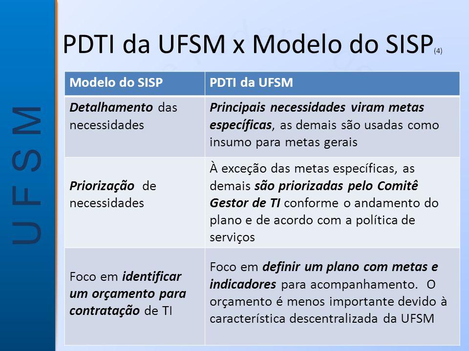 U F S M PDTI da UFSM x Modelo do SISP (4) Modelo do SISPPDTI da UFSM Detalhamento das necessidades Principais necessidades viram metas específicas, as demais são usadas como insumo para metas gerais Priorização de necessidades À exceção das metas específicas, as demais são priorizadas pelo Comitê Gestor de TI conforme o andamento do plano e de acordo com a política de serviços Foco em identificar um orçamento para contratação de TI Foco em definir um plano com metas e indicadores para acompanhamento.