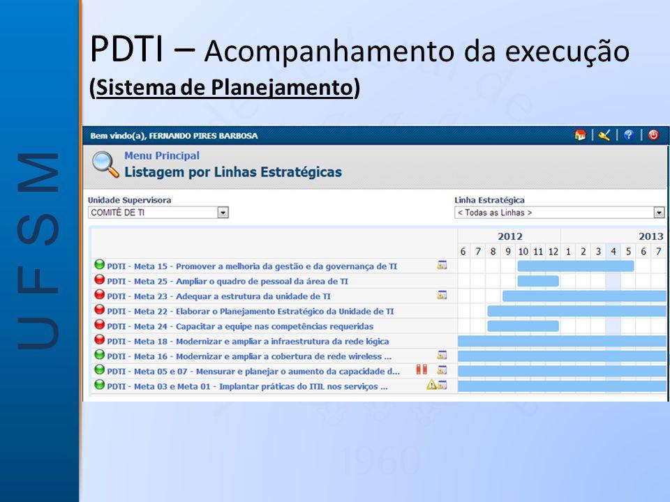 U F S M PDTI – Acompanhamento da execução (Sistema de Planejamento)