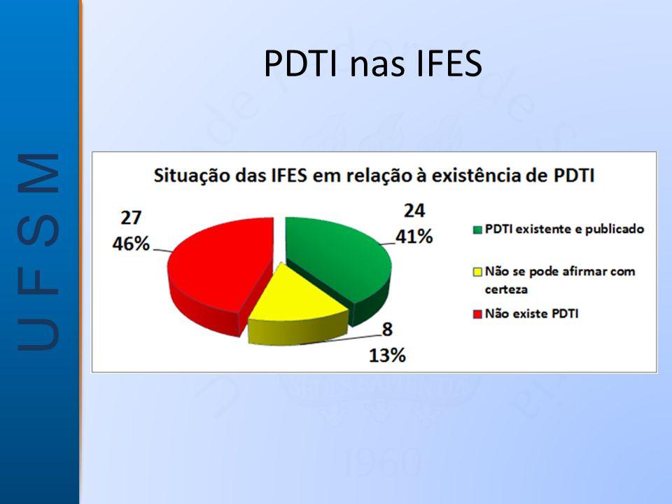 U F S M PDTI nas IFES