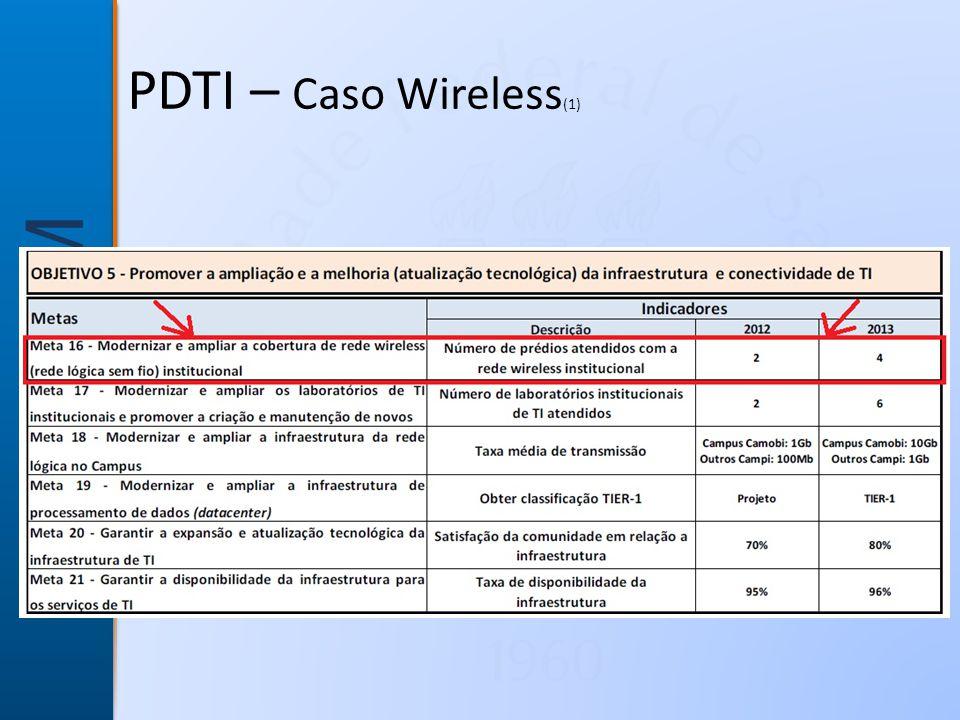 U F S M PDTI – Caso Wireless (1)