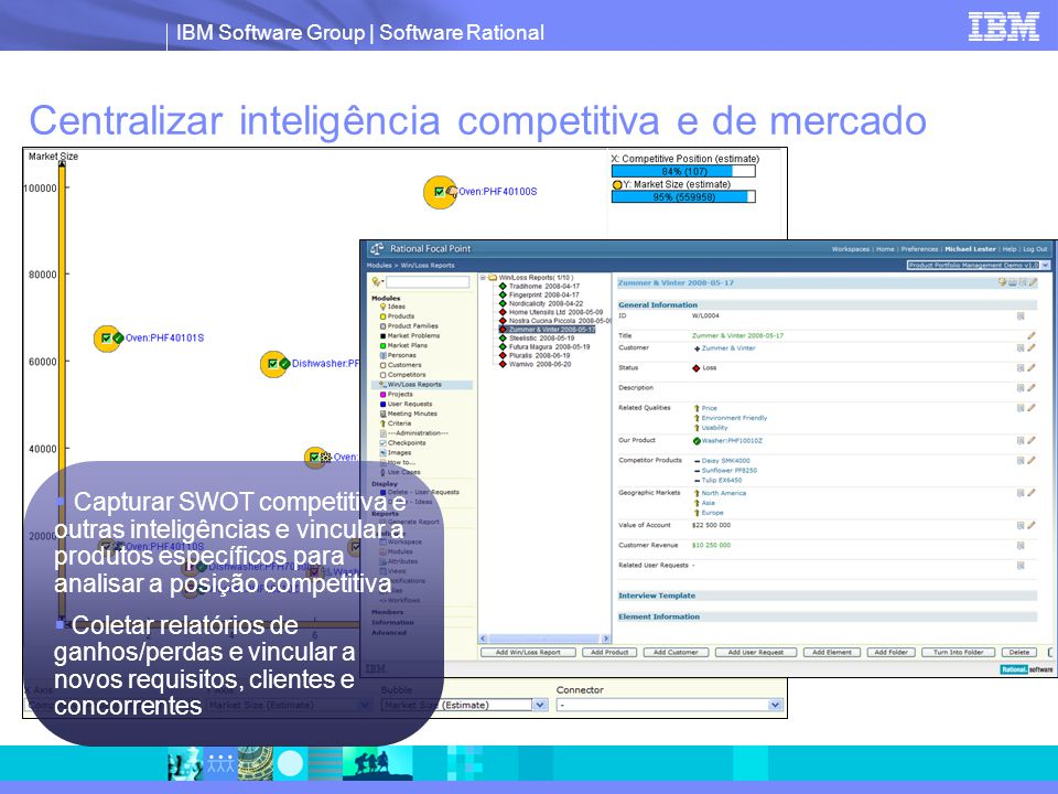 IBM Software Group | Software Rational Centralizar inteligência competitiva e de mercado  Capturar SWOT competitiva e outras inteligências e vincular