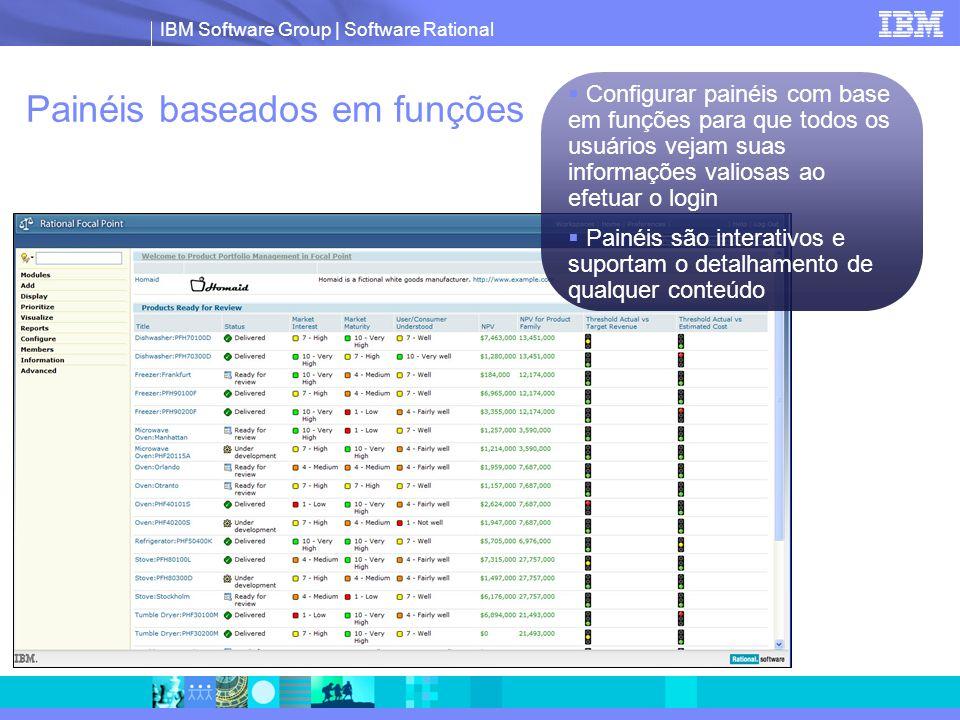 IBM Software Group | Software Rational Painéis baseados em funções  Configurar painéis com base em funções para que todos os usuários vejam suas info