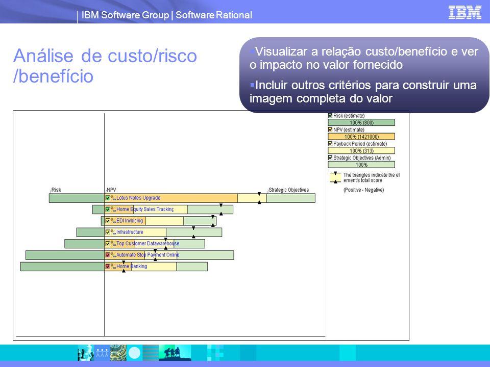 IBM Software Group | Software Rational Análise de custo/risco /benefício  Visualizar a relação custo/benefício e ver o impacto no valor fornecido  Incluir outros critérios para construir uma imagem completa do valor