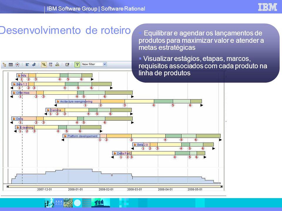 IBM Software Group | Software Rational Desenvolvimento de roteiro  Equilibrar e agendar os lançamentos de produtos para maximizar valor e atender a m