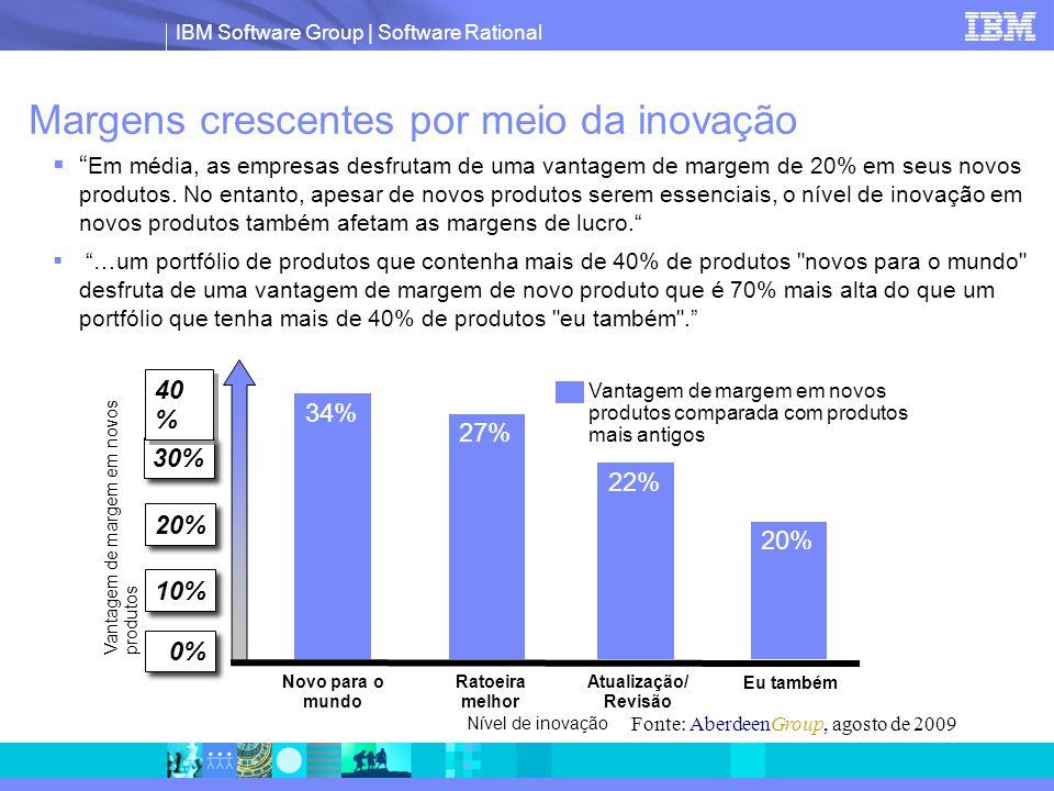 IBM Software Group | Software Rational Painéis baseados em funções  Configurar painéis com base em funções para que todos os usuários vejam suas informações valiosas ao efetuar o login  Painéis são interativos e suportam o detalhamento de qualquer conteúdo
