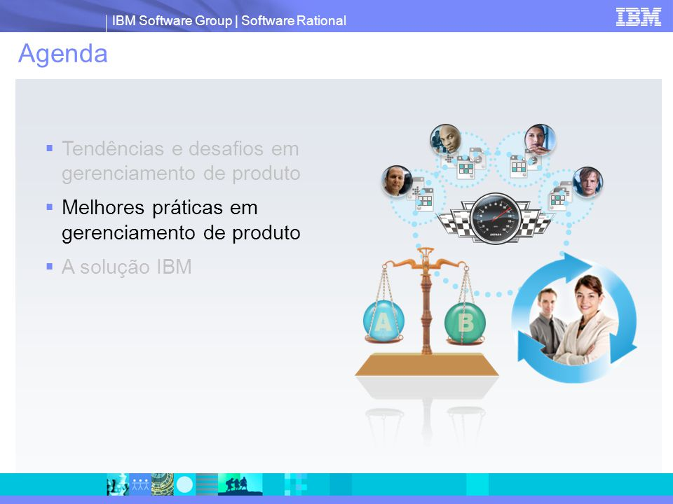 IBM Software Group | Software Rational Desenvolvimento de roteiro  Equilibrar e agendar os lançamentos de produtos para maximizar valor e atender a metas estratégicas  Visualizar estágios, etapas, marcos, requisitos associados com cada produto na linha de produtos