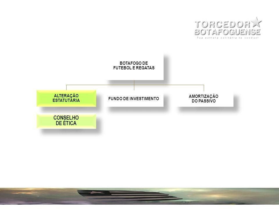 BOTAFOGO DE FUTEBOL E REGATAS BOTAFOGO DE FUTEBOL E REGATAS ALTERAÇÃO ESTATUTÁRIA ALTERAÇÃO ESTATUTÁRIA FUNDO DE INVESTIMENTO AMORTIZAÇÃO DO PASSIVO A