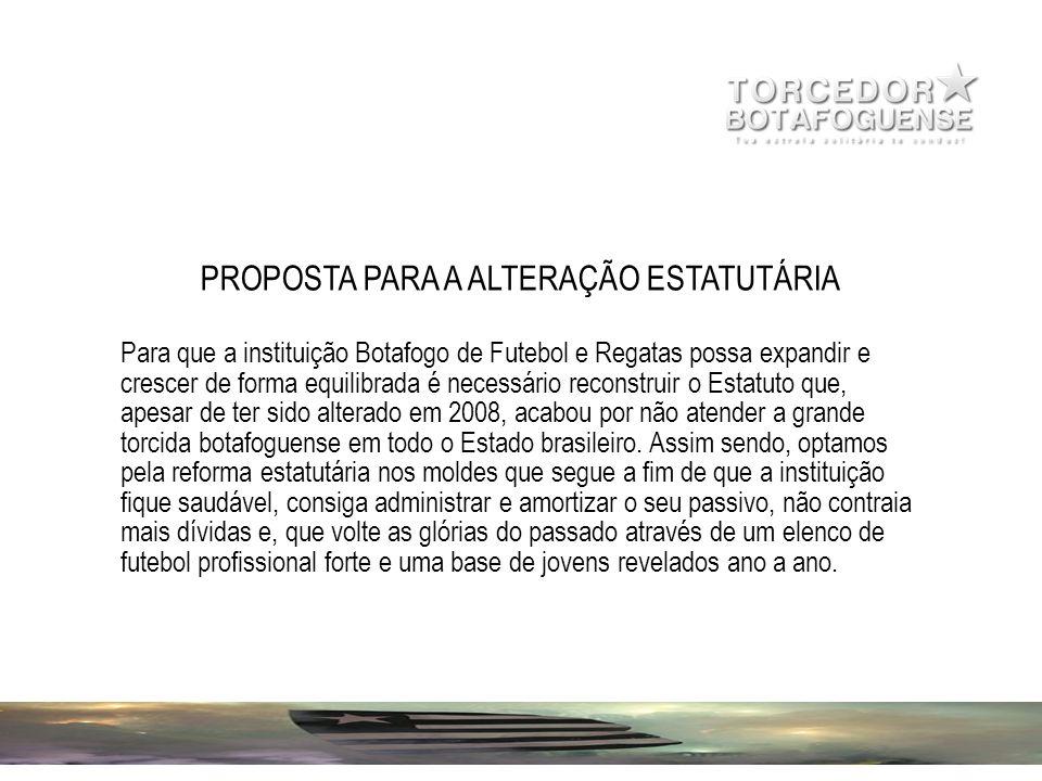 BOTAFOGO DE FUTEBOL E REGATAS BOTAFOGO DE FUTEBOL E REGATAS ALTERAÇÃO ESTATUTÁRIA ALTERAÇÃO ESTATUTÁRIA FUNDO DE INVESTIMENTO AMORTIZAÇÃO DO PASSIVO AMORTIZAÇÃO DO PASSIVO SÓCIO TORCEDOR C/ DIREITO DE VOTAR SÓCIO TORCEDOR C/ DIREITO DE VOTAR