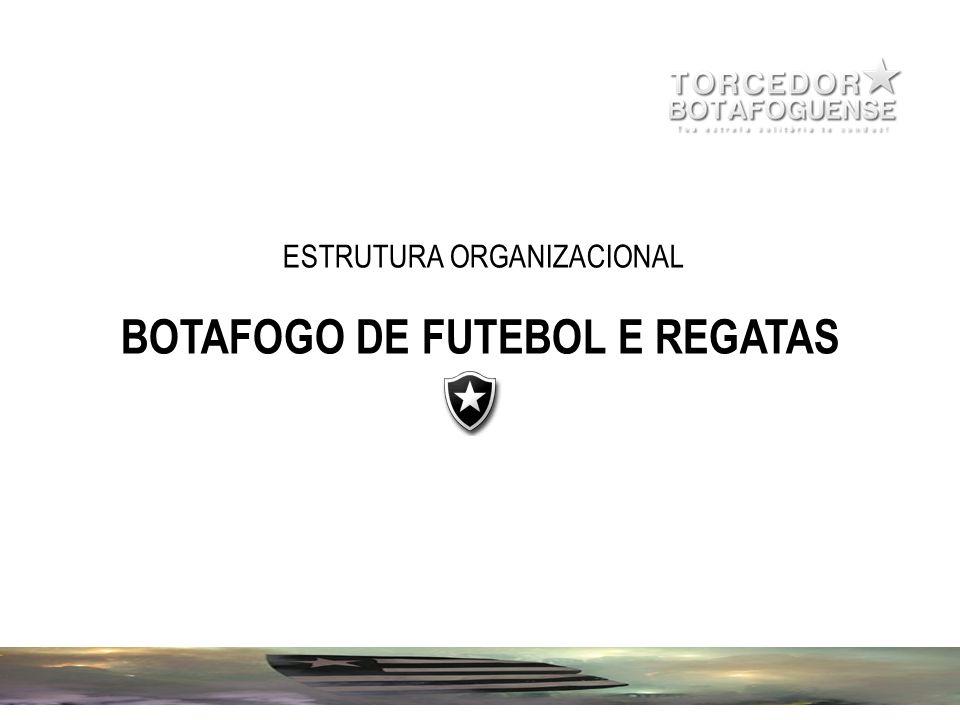 ESTRUTURA ORGANIZACIONAL BOTAFOGO DE FUTEBOL E REGATAS