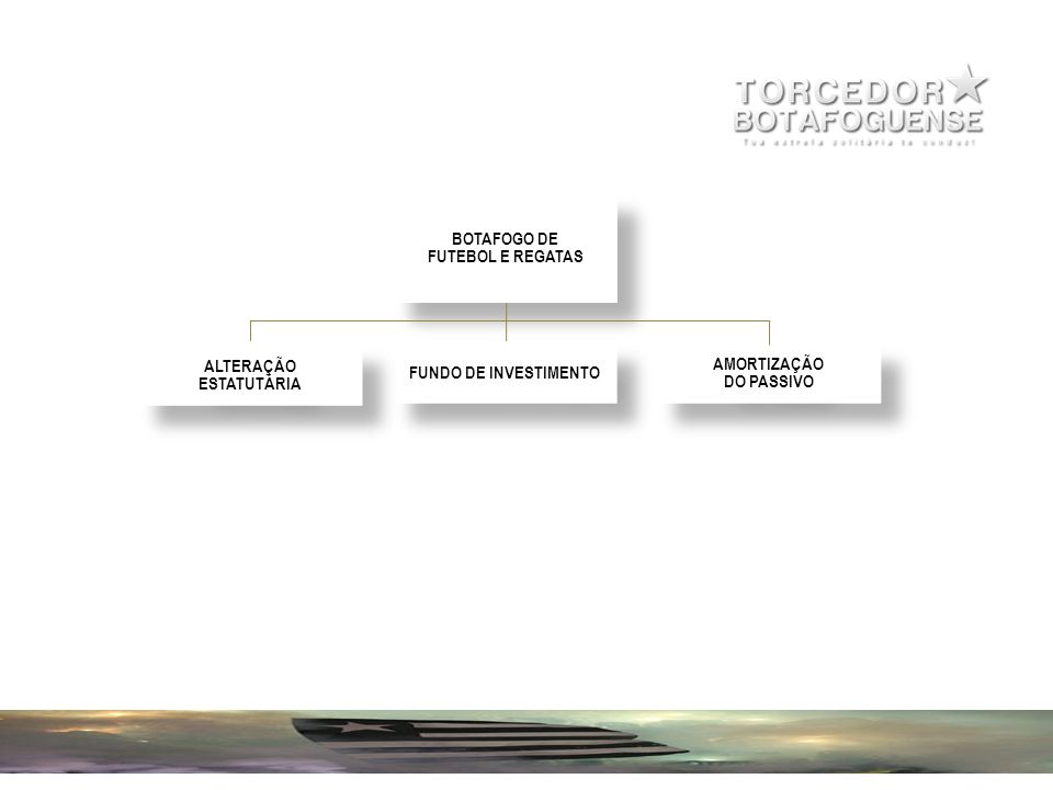 ESTRUTURA ORGANIZACIONAL Com a alteração estatutária proposta no Plano Diretor a estrutura organizacional da instituiçao Botafogo de Futebol e Regatas passa a ser da seguinte forma e maneira.