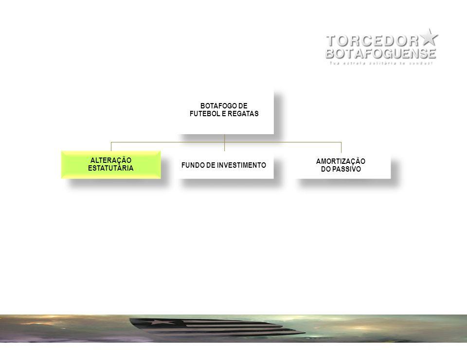 BOTAFOGO DE FUTEBOL E REGATAS BOTAFOGO DE FUTEBOL E REGATAS ALTERAÇÃO ESTATUTÁRIA ALTERAÇÃO ESTATUTÁRIA FUNDO DE INVESTIMENTO AMORTIZAÇÃO DO PASSIVO AMORTIZAÇÃO DO PASSIVO ALTERAÇÃO DO SISTEMA POLÍTICO ALTERAÇÃO DO SISTEMA POLÍTICO