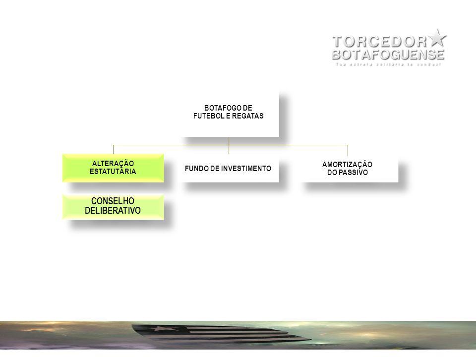 BOTAFOGO DE FUTEBOL E REGATAS BOTAFOGO DE FUTEBOL E REGATAS ALTERAÇÃO ESTATUTÁRIA ALTERAÇÃO ESTATUTÁRIA FUNDO DE INVESTIMENTO AMORTIZAÇÃO DO PASSIVO AMORTIZAÇÃO DO PASSIVO SÓCIO PROPRIETÁRIO SÓCIO PROPRIETÁRIO