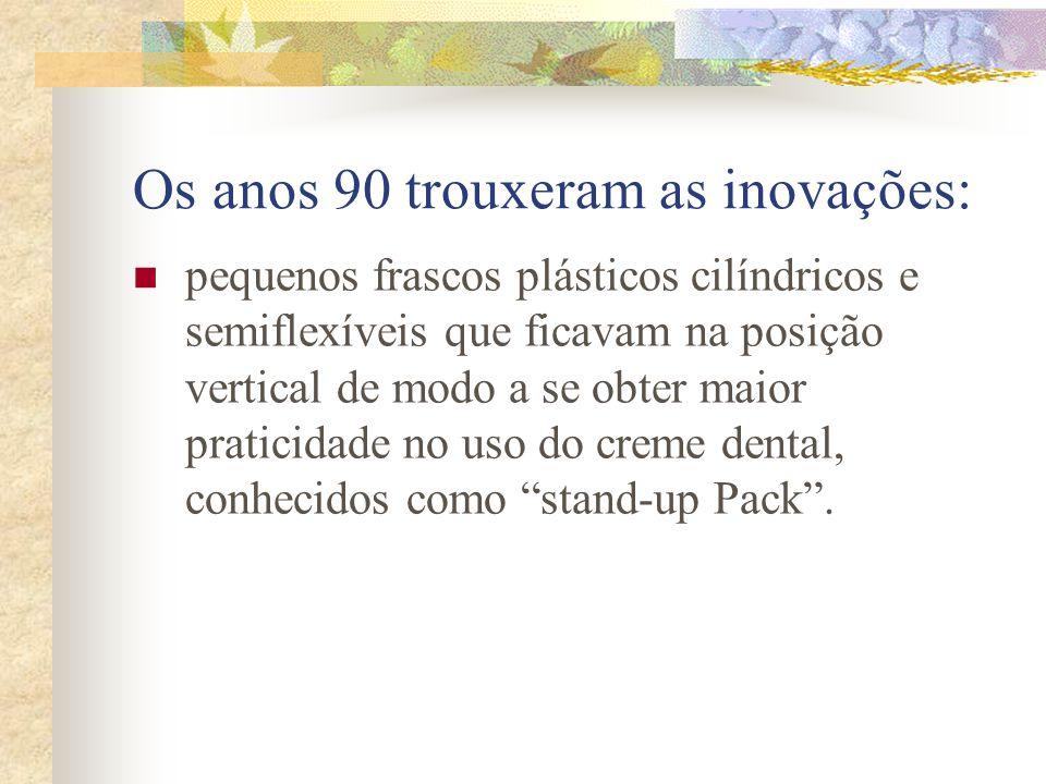 Os anos 90 trouxeram as inovações:  pequenos frascos plásticos cilíndricos e semiflexíveis que ficavam na posição vertical de modo a se obter maior p