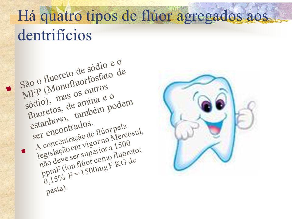 Há quatro tipos de flúor agregados aos dentrifícios  São o fluoreto de sódio e o MFP (Monofluorfosfato de sódio), mas os outros fluoretos, de amina e