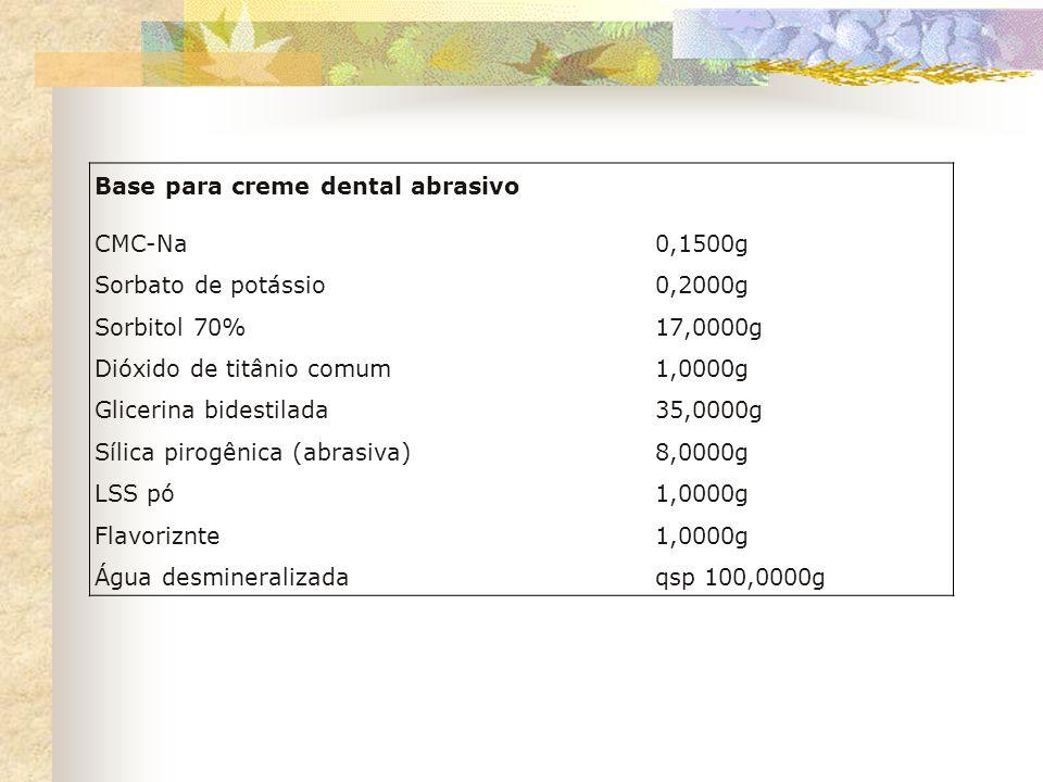 Base para creme dental abrasivo CMC-Na Sorbato de potássio Sorbitol 70% Dióxido de titânio comum Glicerina bidestilada Sílica pirogênica (abrasiva) LS