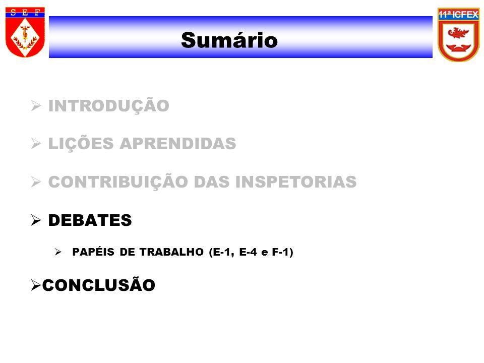 Sumário  INTRODUÇÃO  LIÇÕES APRENDIDAS  CONTRIBUIÇÃO DAS INSPETORIAS  DEBATES  PAPÉIS DE TRABALHO (E-1, E-4 e F-1)  CONCLUSÃO