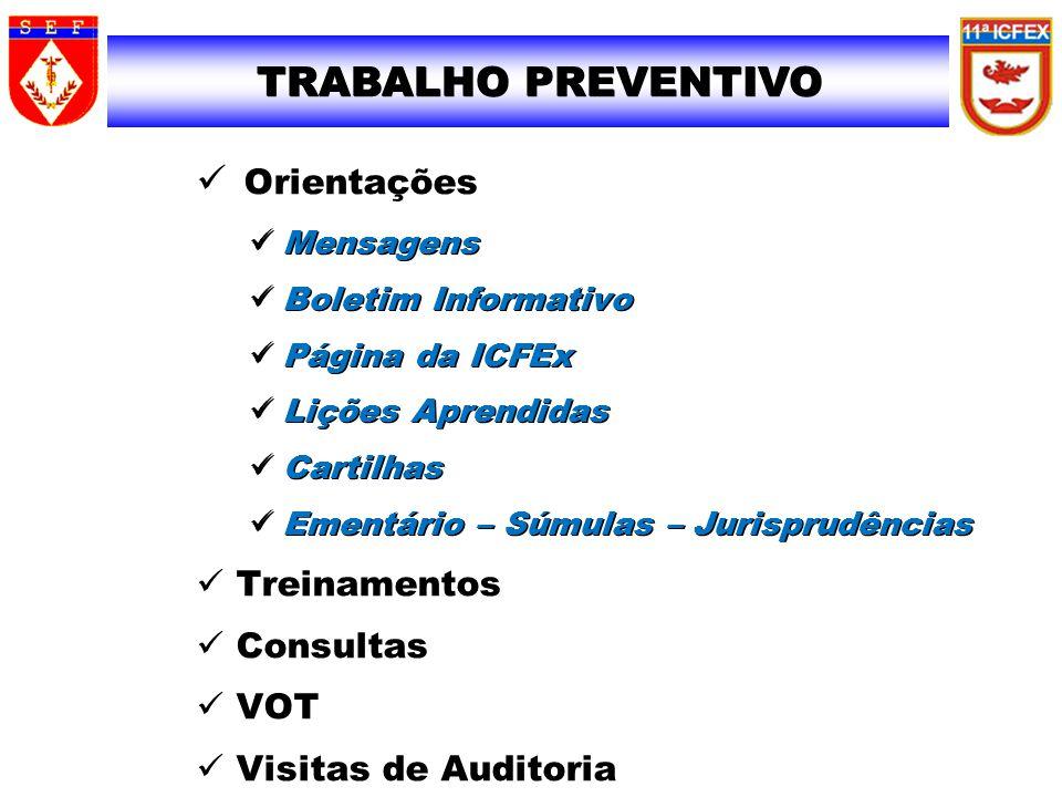 TRABALHO PREVENTIVO  Orientações  Mensagens  Boletim Informativo  Página da ICFEx  Lições Aprendidas  Cartilhas  Ementário – Súmulas – Jurispru