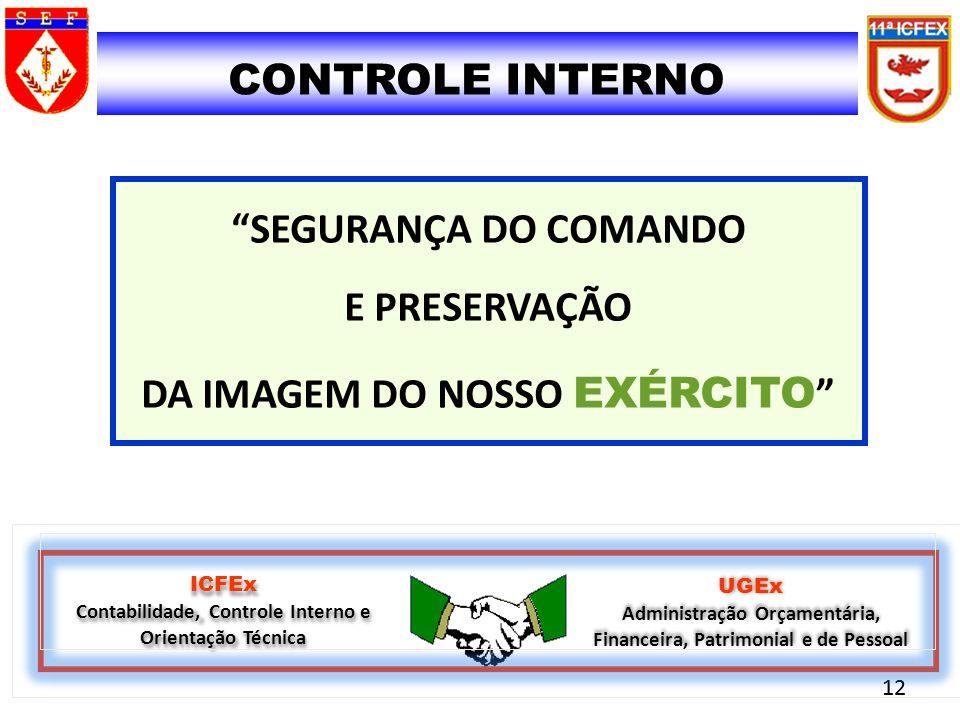 """12 ICFEx Contabilidade, Controle Interno e Orientação Técnica UGEx Administração Orçamentária, Financeira, Patrimonial e de Pessoal """"SEGURANÇA DO COMA"""