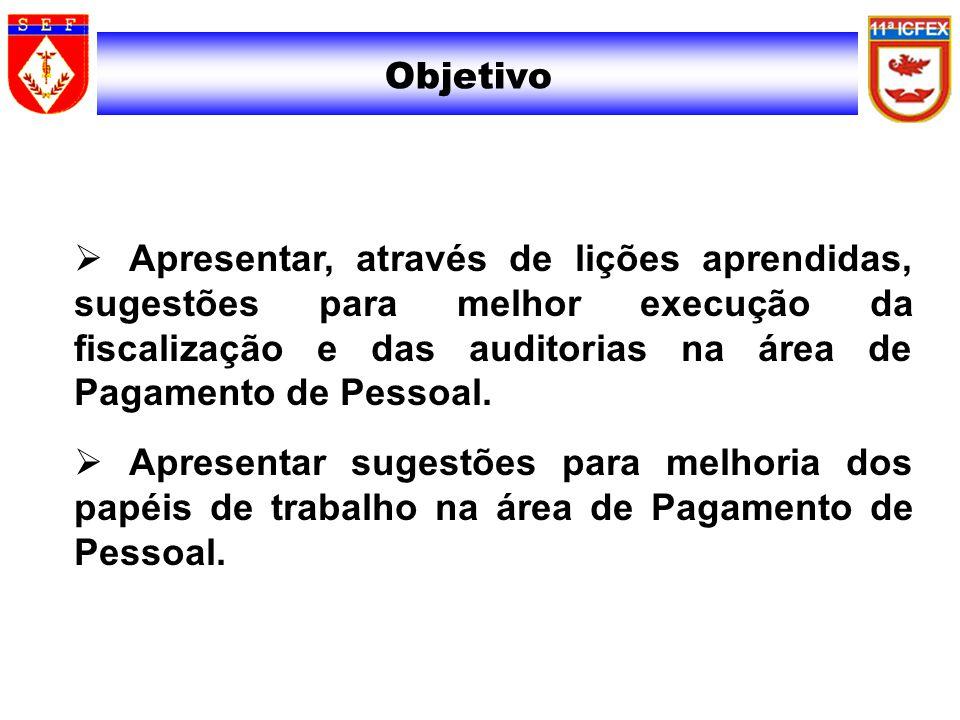 Sumário  INTRODUÇÃO  LIÇÕES APRENDIDAS  CONTRIBUIÇÃO DAS INSPETORIAS  DEBATES  PAPÉIS DE TRABALHO  CONCLUSÃO